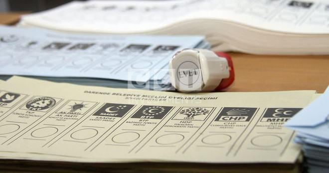 Turkish Elections 2015