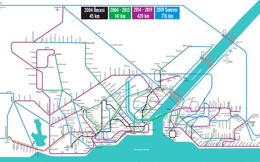 خطة مترو اسطنبول صورة