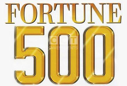 صورة فورتشن تركيا لائحة 500 شركة