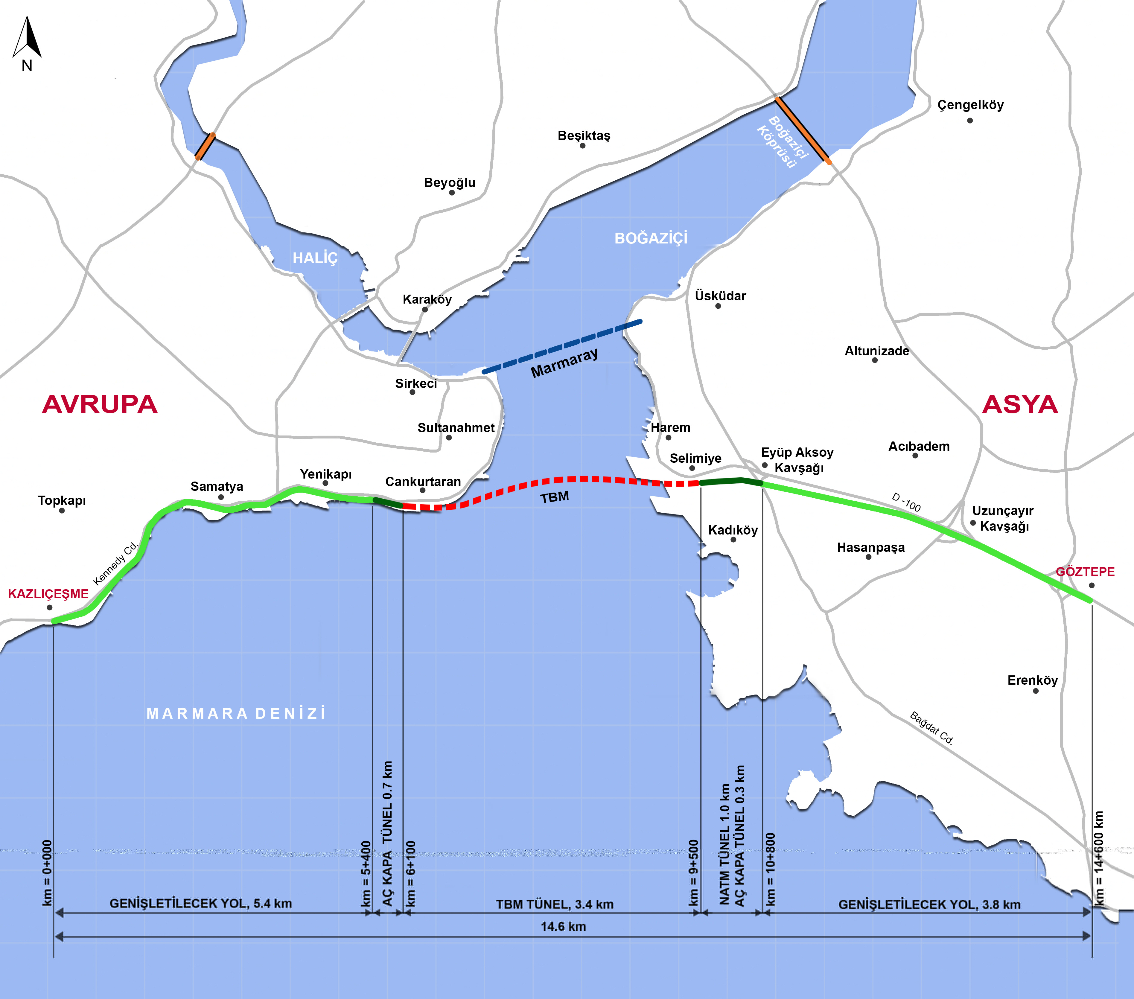 Dask Eurasia Tunnel Project Cct Investments